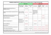 CRI-Financial-Analysis-Maine-LD-1204 50515-62-oz